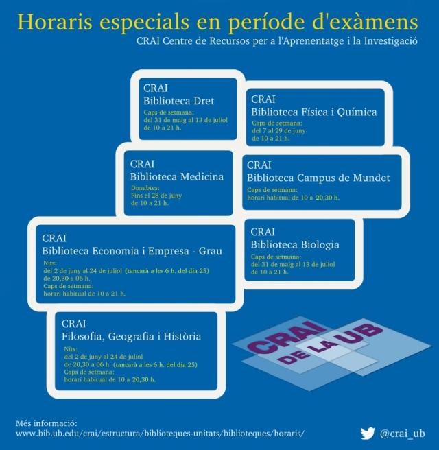 horaris-especials-estiu-2014
