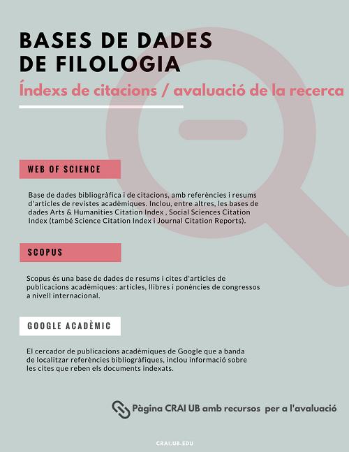 info bases de dades de filologia